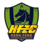 Guizhou Hengfeng Zhicheng Football Club