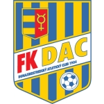 DAC 1904