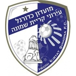 Hapoel Ironi Kiryat Shmona Football Club