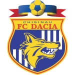 Football Club Dacia Chișinău