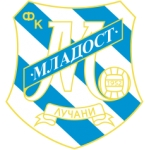 Fudbalski klub Mladost Lučani