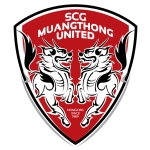 Muang Thong United Football Club