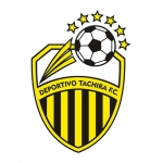 Deportivo Tachira B