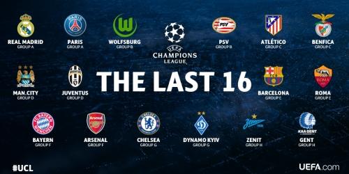 Champions League, clasificados y bombos para el sorteo