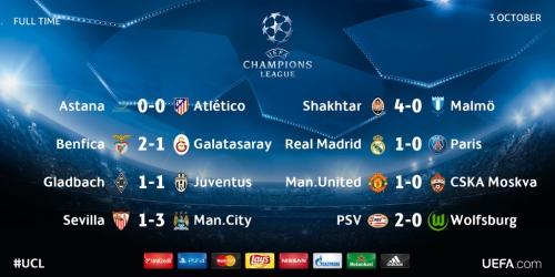 Champions League, resumen de los partidos de este martes (VIDEO)