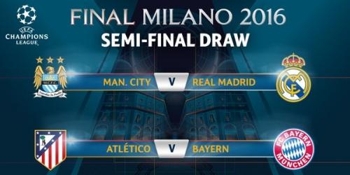 Champions League, terminó el sorteo y estas son las semifinales!