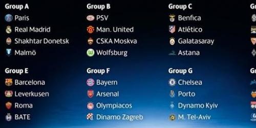 Champions League, una semana para el inicio del torneo
