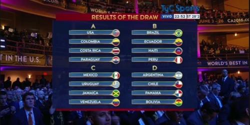 Copa América, todos los grupos del torneo!