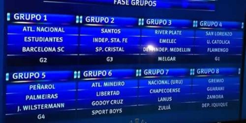 Copa Libertadores, conoce aquí todos los resultados del sorteo de la edición 2017