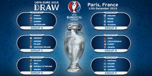 Euro 2016, así quedaron los grupos del torneo