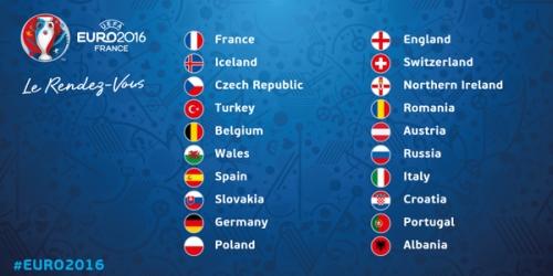 Euro 2016, estos son los equipos clasificados