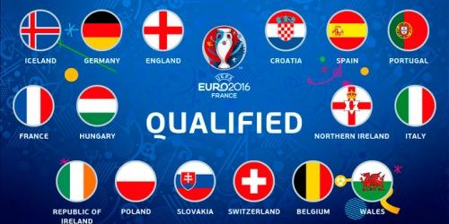 Eurocopa, programación completa de la Fase Final