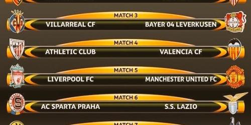 Europa League, todos los emparejamientos de los 8vos de Final