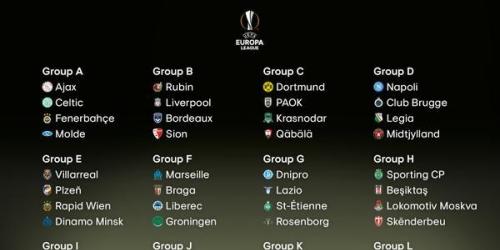 Europa League, grupos y fechas del torneo