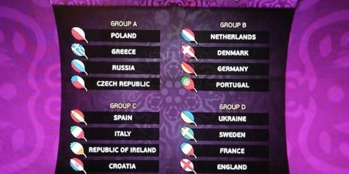 La Eurocopa 2012 fue sorteada en Kiev