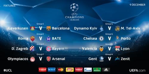 LIVE: Sigue en vivo la 6a jornada de la Champions
