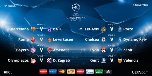 LIVE: Sigue la 4a jornada de la Champions League