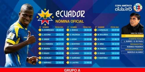 OFICIAL: Ecuador, los 23 jugadores convocados