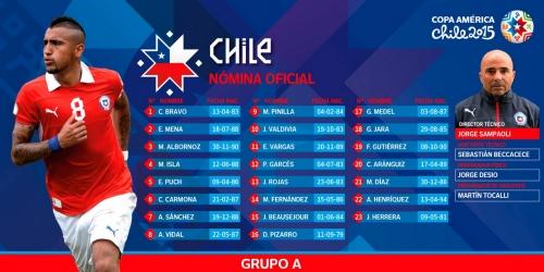 OFICIAL: Nómina de los 23 convocados de Chile