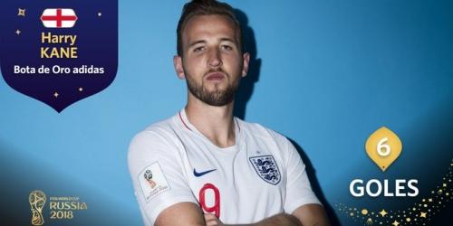 (OFICIAL) Harry Kane, Bota de Oro del Mundial