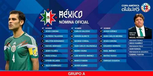 OFICIAL: México presentó su nómina de jugadores