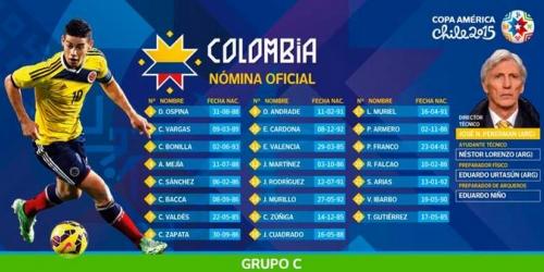 OFICIAL: Pekerman anunció los 23 convocados de Colombia