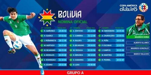 OFICIAL: Soria presentó la nómina de Bolivia