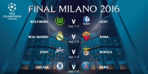 (PREVIA) Champions League, probables alineaciones de este martes