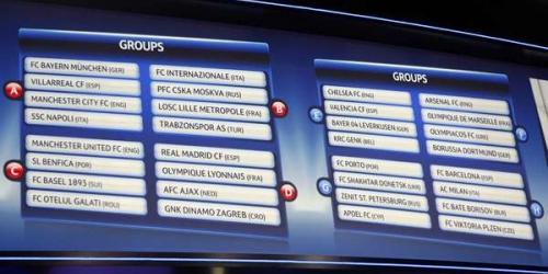 Sorteados los grupos de la Champions League
