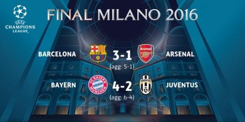 (VIDEO) Champions League, Barcelona y Bayern también están en Cuartos de Final