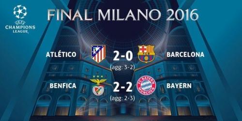 (VIDEO) Champions League, todos los goles de la clasificación de Atlético Madrid y Bayern