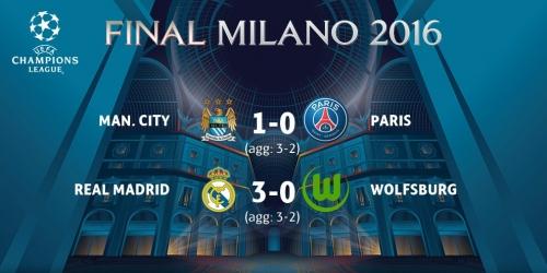 (VIDEO) Champions League, todos los goles de la clasificación de Real Madrid y Manchester City