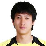 Ji Dong-Won