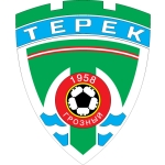 Football Club Terek Grozny