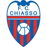 Football Club Chiasso