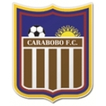 Asociación Civil Carabobo Fútbol Club B